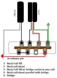 dual p90 wiring diagram wiring diagram schematics baudetails info 5 way switch telecaster nilza net