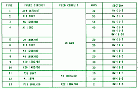 1996 jeep wrangler power distribution center fuse box diagram 1996 jeep wrangler power distribution center fuse box map