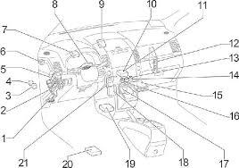 2004 2009 toyota corolla verso (ar10) fuse box diagram fuse diagram 2004 corolla fuse box 2004 2009 toyota corolla verso (ar10) fuse box diagram