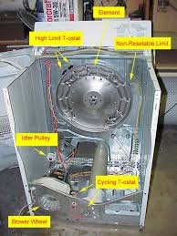 ge dryer wiring diagram general electric dryer diagram ge dryer repair manual pdf wiring