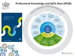 Professional Skill Set Using And Exploiting Cilips Professional Knowledge And Skills Base