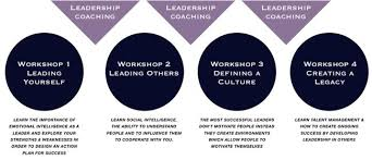 Create A Programme For An Event 2017 New Zealand Leadership Programme Auckland Nzherald Events