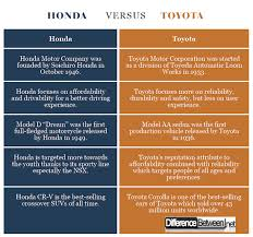 Difference Between Honda And Toyota Difference Between