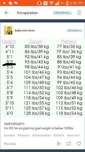 Ana Height Weight Chart Pin On Anas Butterflies I
