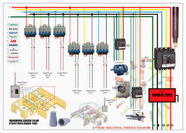 excellent electrical sub panel wiring diagram contemporary