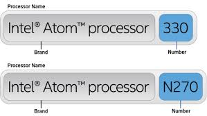 Intel Atom Performance Chart Intel Processor Numbers Laptop Desktop And Mobile Device