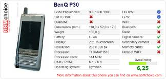The phone's data to your site BenQ P30 ...