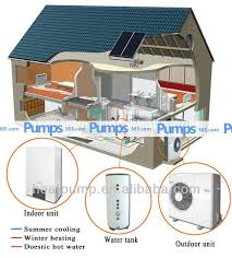 Cheapest Way To Heat A Home residential home heating system - cheapest way  to heat your