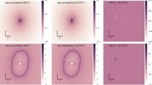 Gravitational Lens Modeling With Basis Sets Iopscience