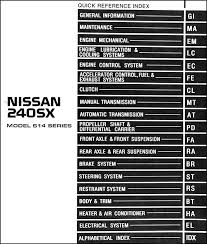 1996 nissan 240sx wiring harness 1996 wiring diagrams 1996 nissan 240sx wiring diagram 1996 nissan 240sx wiring