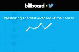 Billboards Real Time Twitter Music Chart Is Now Live Adweek