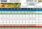 Moccasin Run Golf Club - Course Profile | Course Database