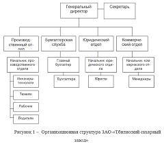 Проблемы совершения учета основных средств в Российской Федерации  121413 2320 2 Проблемы совершения учета основных средств в Российской Федерации