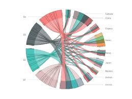 3d Pie Chart Power Bi Samples Powerbi Custom Visuals