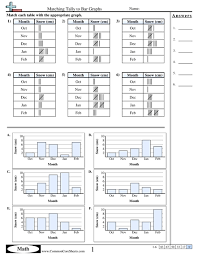 tally worksheets free distance