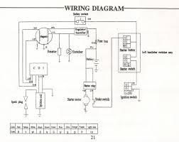 chinese 125cc atv engine wiring diagram chinese scooter wiring 110cc chinese atv no spark at Chinese 125cc Atv Engine Wiring Diagram