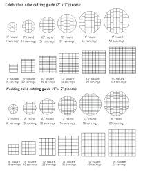 Cake Chart Party Servings Cake Slicing Guide Hannahs Gluten Free Bakery