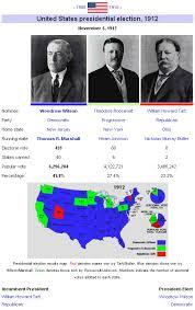 Us Presidential Election Chart Electoralmaps Org Timeline Of U S Presidential Elections