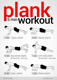 Abs Exercise Chart Images 7 Amazing Things That Will Happen When You Do Plank Every Day