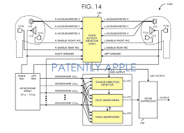 apple iphone headphone wiring diagram apple image iphone 5 headphone wiring diagram the wiring on apple iphone headphone wiring diagram