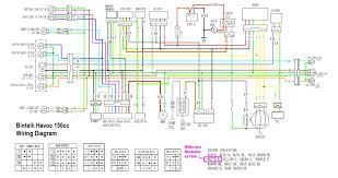 detailed wiring diagrams wiring diagrams bib