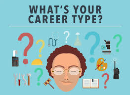 Find Your Career Flowchart Whats Your Career Type Careers24