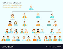 Organizational Chart Corporate Business Hierarchy