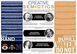 semiotics essay strathernograms or semiotics of mixed metaphors  creative semiotics essay poster iqra009 creative semiotics essay poster