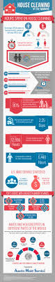 house cleaning and maid service statistics house cleaning by numbers infographic