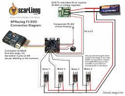 spracing f3 evo fc setup tutorial oscar liang spracing f3 evo fc wiring connection