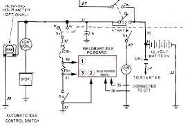 lincoln electric ac 225 wiring diagram wiring diagram libraries lincoln electric ac 225 wiring diagram simple wiring diagramslincoln 225 s wiring diagram detailed schematics rh