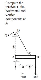 methodologies research paper visual aid