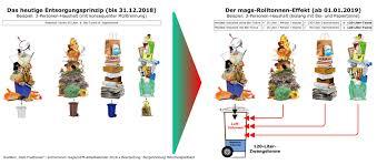 Bürgerzeitung Für Mönchengladbach Und Umland 10 Special Facebook