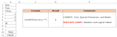 Count Cells that Contains Text in Excel Text with blanks
