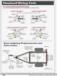 diagram wiring pic wiring diagram trailer pin 4wire hd dump me wiring diagram for trailer lights 7 way diagram wiring pic wiring diagram trailer pin 4wire hd dump me magnificent plug australia way wiring