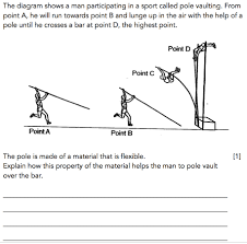 elastic potential energy 3 elastic potential this equation here s the question