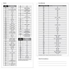 56 Experienced Paul Mitchell Hair Color Conversion Chart