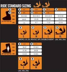 Ride Binding Size Chart Snow Gear Sizing Charts Base Nz
