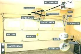 legacy garage door opener garage door sensor yellow light chic garage door opener sensor garage door