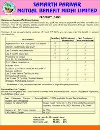 Loan Schedule Excel Template Amortization Schedule Excel Template Weekly Loan Amortization