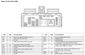 1967 mustang fuse box wiring diagram discernir net 2008 mustang gt fuse box diagram at Mustang Fuse Box Diagram