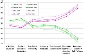 education on the internet essay upsr