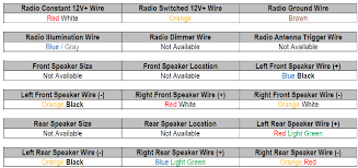 walker radio wiring diagram walker wiring diagrams cars