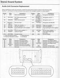 pioneer navigation wiring diagram pioneer image pioneer wiring diagram head unit the wiring diagram on pioneer navigation wiring diagram