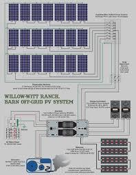 diy solar system diagrams diy wiring diagrams \u2022 solar power system wiring diagram 27 collection of diy solar panel system wiring diagram sesapro com rh electricalwiringdiagrams info solar system diagram project accurate solar system
