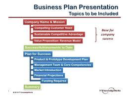 Presenting Business Plan Presenting Business Plans Capable