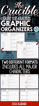 17 best ideas about the crucible character analysis the crucible character analysis graphic organizers