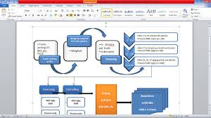 Entry 7 By Resumedesigner For Re Draw A Flow Chart On