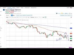 Gas Chart Crypto Natural Gas Price Forecast Natural Gas Showing Signs Of