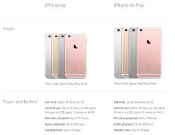 iphone 6 battery size life iphone 6s vs iphone 6s plus